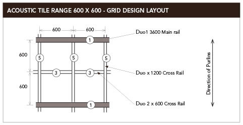 grid ceiling layout